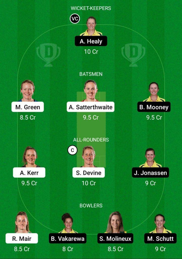 NZ-W vs AU-W Dream11 GL Team Prediction ,Top Captain & Vice-Captain Picks, Head to Head, Grand League, and Fantasy Tips.